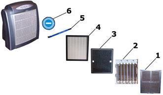 schema filtru cisticky HF 280