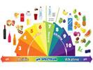 pH - překyselení organismu